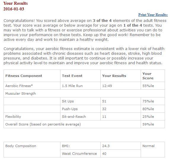 01032016 Fitness Test