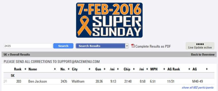 Super Sunday 2016 Results