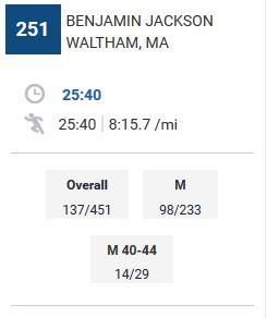 05152016 Great Bear Run Results