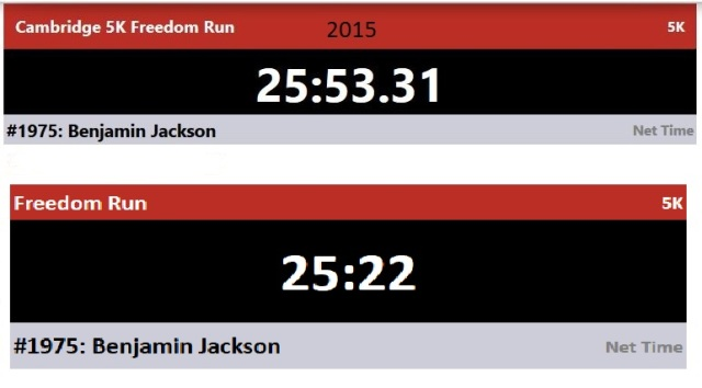Freedom Run Results 2015 2016